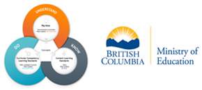 New B.C. Graduation Program
